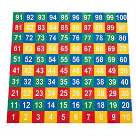 MeltMark mänguväljaku marker - Siffertavla 1 kuni 100